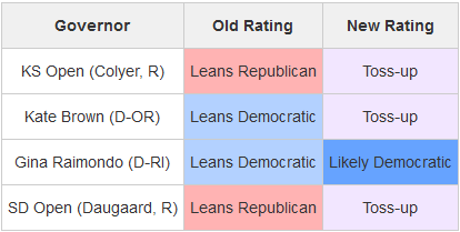 A Dozen Days To Go: Ratings Changes in Gubernatorial, House Races
