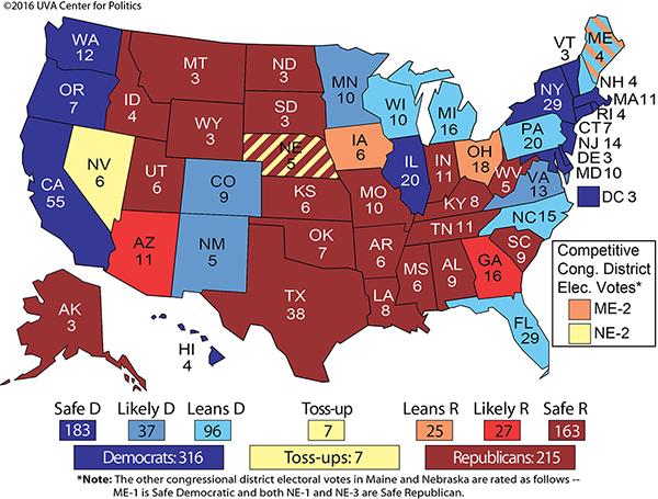 public content political commentary larry sabato clinton electoral college lead regenerates