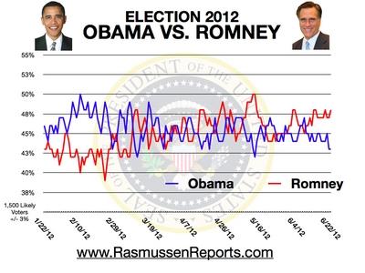 romney vs obama essays Presidential debate: romney vs obama essay, buy custom presidential debate: romney vs obama essay paper cheap, presidential debate: romney vs obama essay paper.