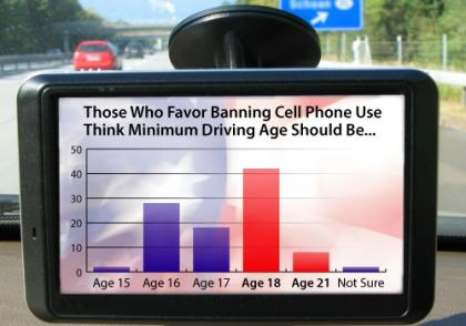 Cell Phone Ban/Driving Age