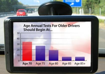 Driving Age Maximum