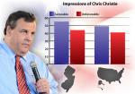 Problems for Christie on Road to White House?