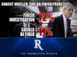 The Rasmussen Minute: Pummeled By Polls