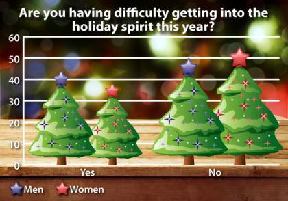 Holiday Spirit - Men vs. Women