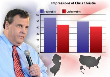 Christie Faves - NJ vs National